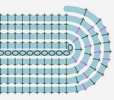 patron de semicirculo crochet