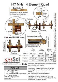 Amateur Radio Quad 2 meter Antenna