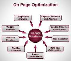 Easy Submission - Website optimization services use the best practices of on-page SEO copywriting, usability and conversion rate optimization.