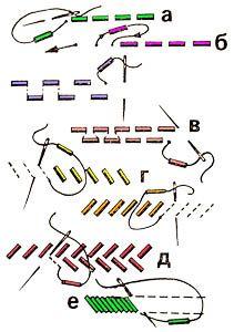 Рукоделие, вышивка, техника вышивания бисером