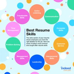 10 Best Skills to Include on a Resume (With Examples) | Indeed.com Resume Skills List, Resume Skills Section, Resume Advice, Resume Writing Tips, List Of Skills, Computer Skills Resume, Job Resume, Self Employed Jobs, Resume References