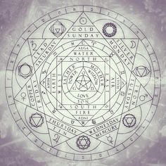 Geometría Sagrada.