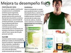 Por qué Nutrilite. LO MEJOR DE LA NATURALEZA. LO MEJOR DE LA CIENCIA To buy and learn http://www.amway.com/hazelfernandez or contact to me 786-357-4716