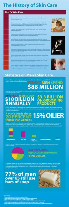 Women aren't the only ones.....Men, show your skin some love!