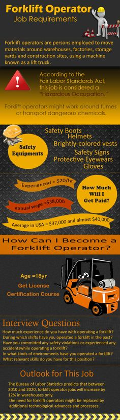 forklift-operator-infographic