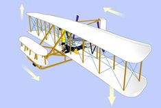 Explore the Wright brothers' first plane and discover how they steered it.