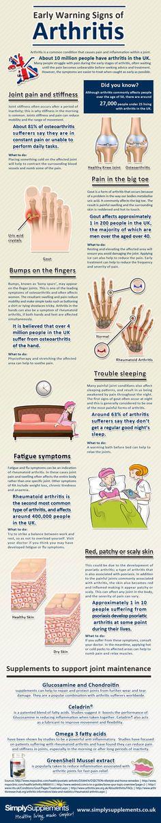 Warning signs of #ARTHRITIS #health www.linkreaction.com.au