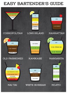 Bartender Infographic on Behance Summer Drinks, Cocktail Drinks, Cocktail Recipes, Alcoholic Drinks, Beverages, Bartending Tips, Alcohol Drink Recipes, Classic Cocktails, Bartender