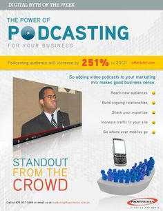 Podcasting.. Stand Out From The Crowd!