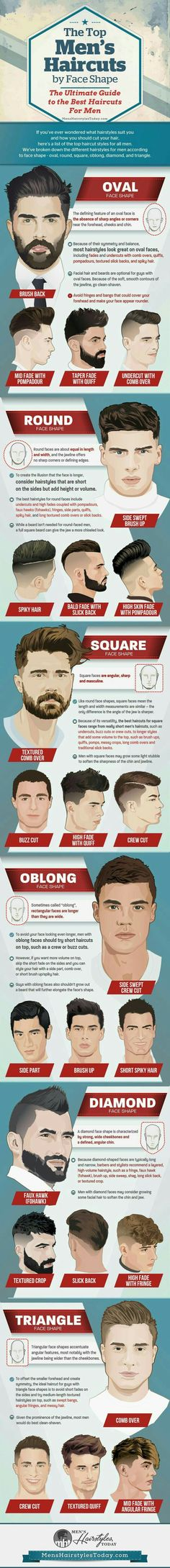 Men hair cut face shape