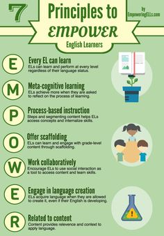 7 Principles of EAL instruction that empower ELs.