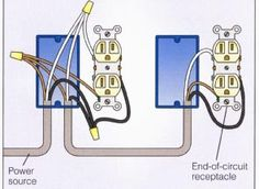 Outlet Wiring diagram (I'M PINNING A FEW OF THESE HERE.NICE TO KEEP TRACK OF ! THESE DIAGRAMS ARE EASY TO UNDERSTAND.THANKS ! DB.)