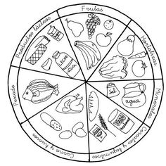 Teach Kids About Healthy Eating with a Food Group Sorting Activity Sorting Activities, Preschool Worksheets, Activities For Kids, Food Pyramid, Group Meals, Colouring Pages, Science And Nature, Teaching Kids, Drawing Sketches