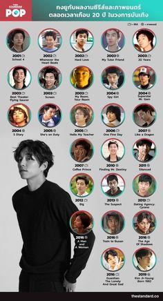 Gong Yoo Shirtless, Hello My Teacher, Kdrama, Goong Yoo, Goblin Gong Yoo, Spy Girl, All Korean Drama, Yoo Gong, Coffee Prince