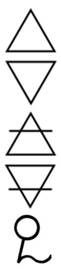 Alchemist symbols: Fire, Water, Earth, Wind, Eter. (Ghost)