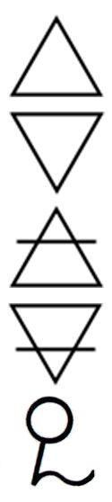 Alchemist symbols: Fire, Water, Earth, Wind, Eter. (Ghost)