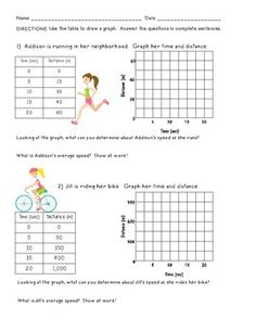 4th grade math worksheets calculating speed math worksheets word problems and equation. Black Bedroom Furniture Sets. Home Design Ideas