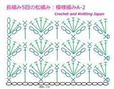 Crochet Stitches Chart, Granny Square Crochet Pattern, Crochet Diagram, Crochet Basics, Crochet Motif, Crochet Wool, Crochet Cross, Filet Crochet, Stitch Patterns