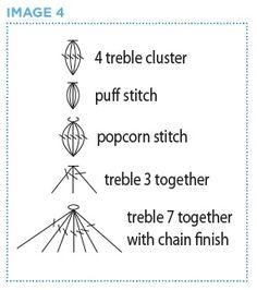 לומדים לקרוא הוראות באנגלית  http://www.anniescatalog.com/crochet/learntoread.html