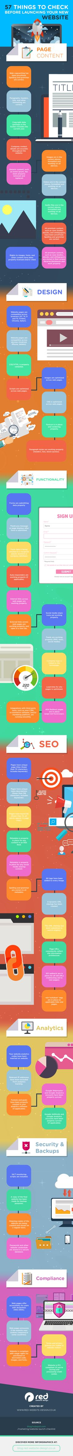 57 Things to Check Before Launching Your New Website [Infographic] - http://topseosoft.com/57-things-to-check-before-launching-your-new-website-infographic/