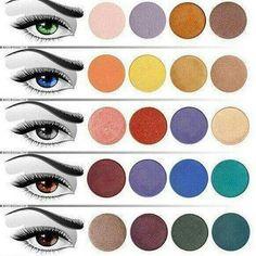 Según tu color de ojos tienes múltiples opciones para destacarlos con el uso de sombras , aquí un pequeño resumen de los tonos más adecuados para ti.