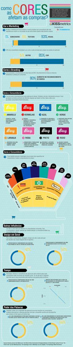 Infográfico com o estudo das cores e o impacto na decisão de compra.