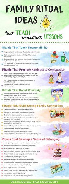 family-rituals-teach