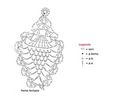 Pineapple crochet earring pattern, instructions are in portuguese but thank goodness for charts yay!