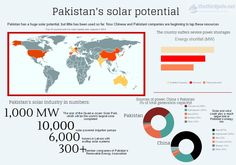 China helps Pakistan build world's largest solar farm | News | Eco-Business | Asia Pacific