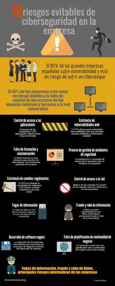 10 riesgos evitables de ciberseguridad en la empresa #infografia #infographic