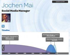 Wie Sie aus Ihrem Linkedin-Profil ganz leicht eine Infografik machen können, um die Bewerbung zu pimpen...