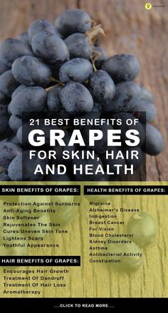 21 Best Benefits Of #Grapes For Skin, Hair And #Health