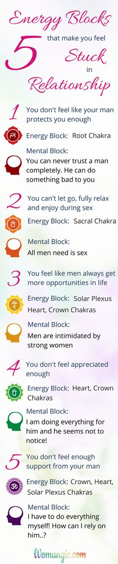 Chakra, Chakra Balancing, Root, Sacral, Solar Plexus, Heart, Throat, Third Eye, Crown, Chakra meaning, Chakra affirmation, Chakra Mantra, Chakra Energy, Energy, Chakra articles, Chakra Healing, Chakra Cleanse, Chakra Illustration, Chakra Base. Relationship, Relationship Advice, Relationship Problems, Relationship Tips, Couple, Couple Goals, Couple In Love, Intimate, Couple Ideas, Couple Problems, Marriage, Marriage Problems. Dating Advice for Women, Dating Tips.