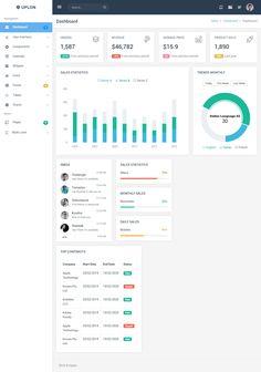 sharepoint dashboard templates.html