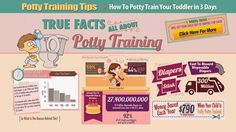 Potty training tips infographics. See more useful tips at pottytrainingchild.com