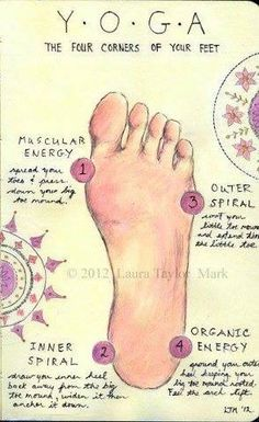 The Secret of the Feet in Standing
