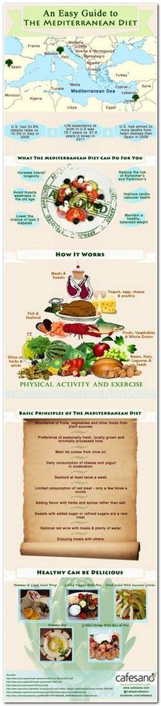 7 day extreme fat loss diet photo 3