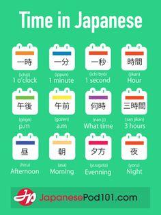 Learn Japanese - JapanesePod101.com