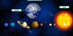 Solar System . Nuestro sistema solar http://www.turtlediary.com/kids-videos/solar-system.html