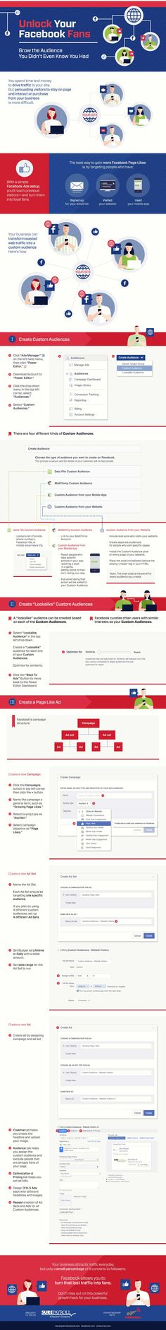 how to setup facebook ad #infographic