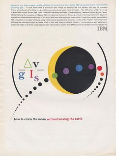 IBM Ad    Ad Agency: Benton & Bowles  Designed by Matthew Leibowitz