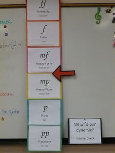What's Our Dynamic? In private lessons I could use a meter to help students dynamic levels when playing.
