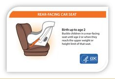 Moms and Dads – do you have children under 2? Using the correct car seat can be a lifesaver. Motor vehicle injuries are a leading cause of death among children in the United States. But many of these deaths can be prevented. Buckling children in age- and size-appropriate car seats, booster seats, and seat belts reduces serious and fatal injuries by more than half.