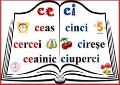 Grupurile de litere ce, ci Kids Education, Activities For Kids, Reception, Parenting, Teaching, Cards, Decor, Literatura, School