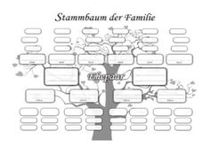 German Genealogy Links and helps.... Great links to help put your German history together. Also links to help find missing family members.