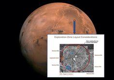 Landing humans on Mars