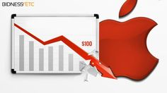Why Is Apple Trading Below $100