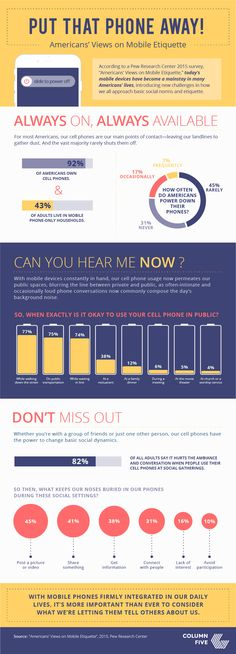American's Views on Mobile Etiquette #Infographic #MobileDevices