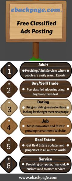 Infographic: Sites Like Backpage #Infographics