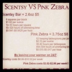 Join my team today! Shop today! Change fragrance...change lives!! #PARTY www.pinkzebrahome.com/ByHisStripes